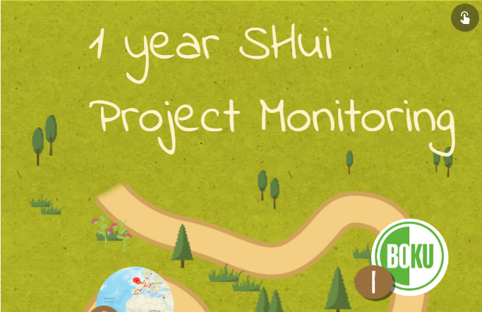 1 year SHui Project Monitoring