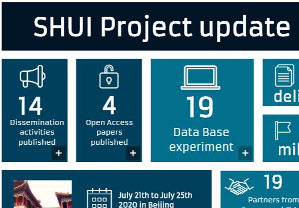 SHui project update data (16 months)