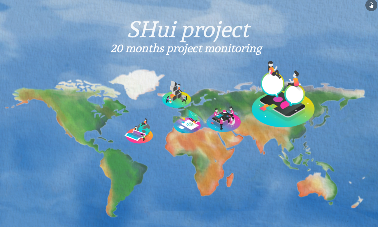 20 months SHui Project Monitoring