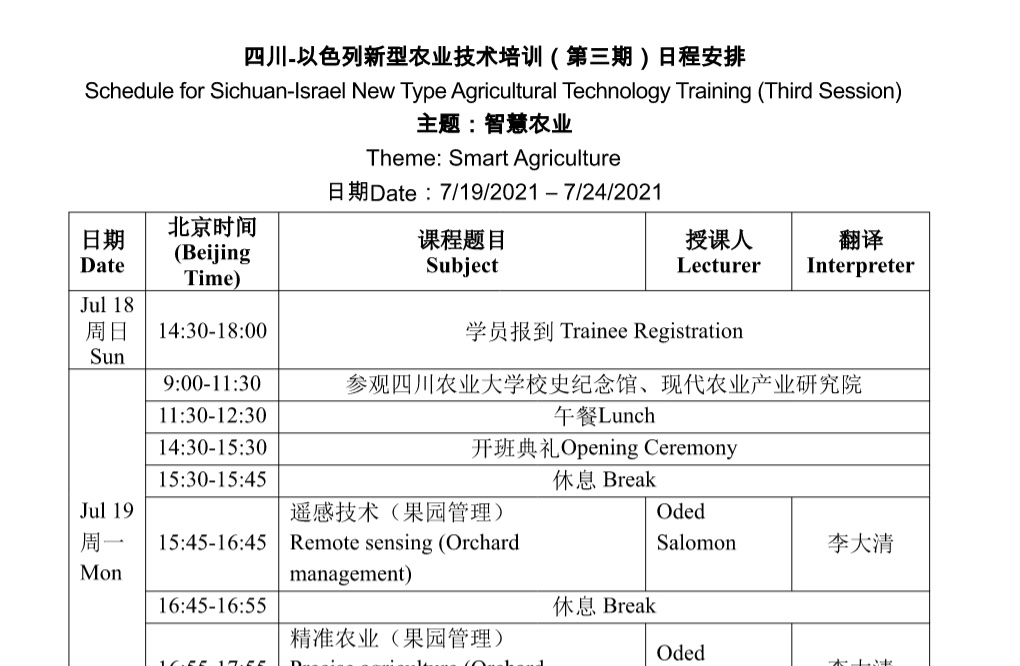 Schedule for Sichuan-Israel New Type Agricultural Technology Training
